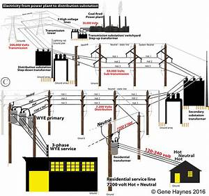 Pin By Jacob Junod On Electrical