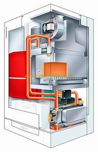 Chaudiere Mazout Occasion : chaudiere mazout a condensation vaillant devis materiaux ~ Premium-room.com Idées de Décoration
