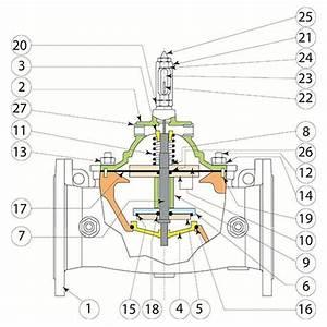 Silicone Liquide Castorama : r ducteur de pression eau r ducteur de pression d 39 eau ~ Zukunftsfamilie.com Idées de Décoration