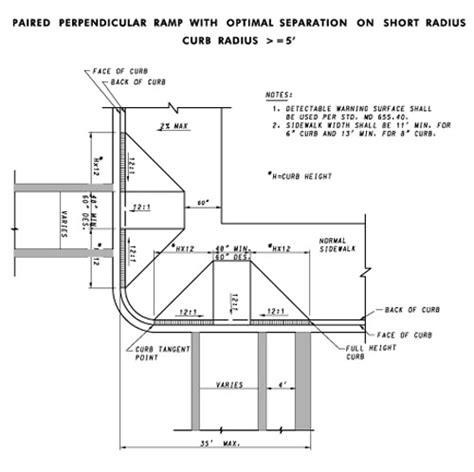 standard sidewalk dimensions ada sidewalk r details