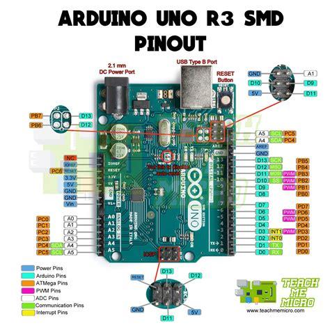 arduino uno pinout diagram microcontroller tutorials
