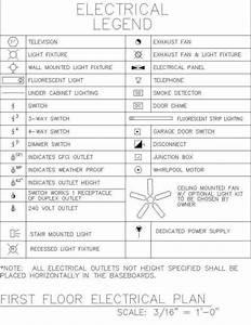 A True Lighting Design Plan  U0026 Led Technology