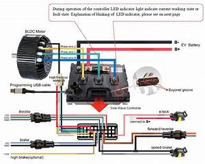 Brushless Dc Motor Winding Diagram