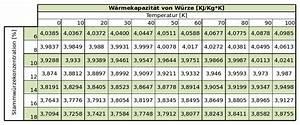 Gewicht Berechnen Dichte : berechnungen in der brauerei ~ Themetempest.com Abrechnung