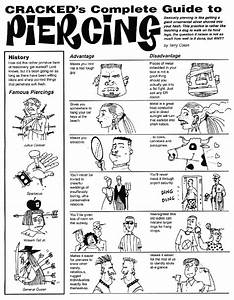 Complete Guide To Piercing