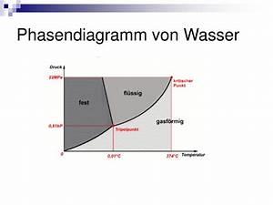 Phasendiagramme Reiner Stoffe Wiring Diagram