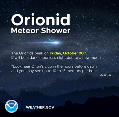 Best Time To See Meteor Shower - the best time to see the orionid meteor shower 2017 is