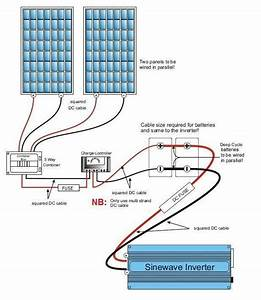 Pin By Max Medinski On Power Backup Projects