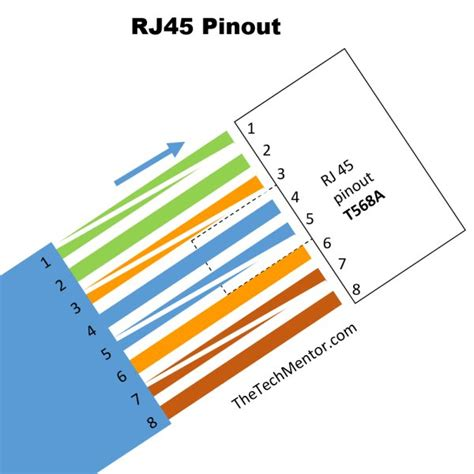 easy rj wiring  rj pinout diagram steps