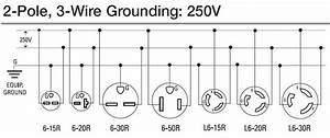 How To Wire 240 Volt Outlet And Plug