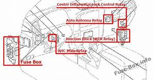 Fuse Box Diagram  U0026gt  Toyota Land Cruiser  100  J100  1998