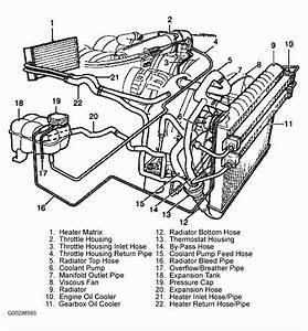 Land Rover Discovery O2 Sensor Wiring