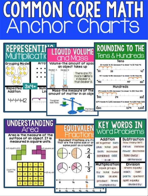 anchor charts ashleighs education journey
