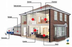 hygrometrie d une maison ventana blog With enlever l humidite d une maison