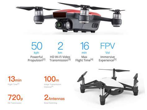 dji spark drone specs drone hd wallpaper regimageorg