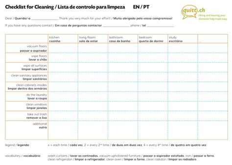 the cleaning checklist the tool for you and your