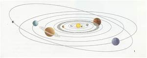 Planets Orbit Diagram (page 2) - Pics about space