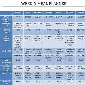 Indian Diet Chart For Weight Loss For Pdf Pin On Easy Vegetarian Recipes