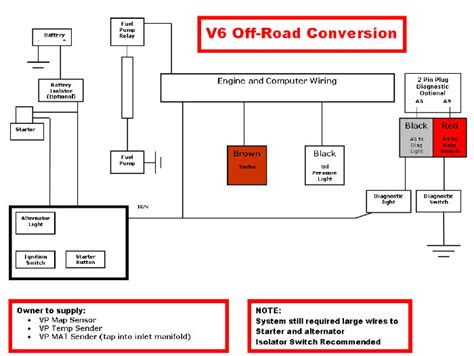 vn commodore wiring diagram somurich