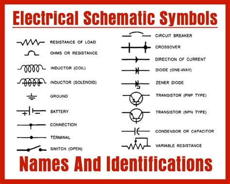 electrical schematic symbols names and identifications removeandreplace electrical schematic symbols names and identifications removeandreplace