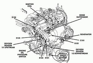 2005 dodge neon engine diagram automotive parts diagram With dodge neon computer