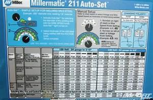 Millermatic 211 Mvp Mig Welder
