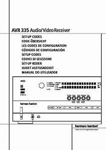 Harman Kardon Avr 335  Serv Man6  User Guide    Operation