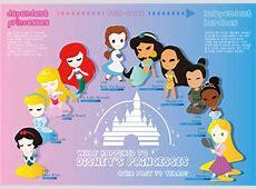 Disney Princesses List New Calendar Template Site