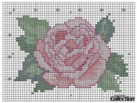 Small Cross Stitch Patterns Free