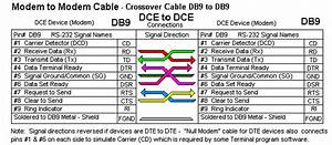Db9 Connector Pin Diagram