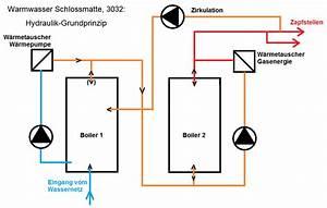 Zirkulationspumpe Warmwasser Test : warmwasser zirkulationsleitung warmwasser zirkulationsleitung 2018 think like a jew warmwasser ~ Orissabook.com Haus und Dekorationen