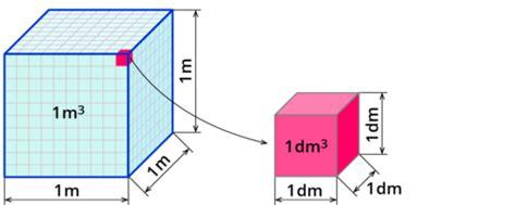 liter in tonnen rechner kubikmeter in tonnen umrechnen berechnung der kubikmeter so geht 39 s tabelle umwandlung