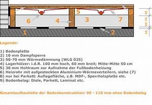 Fußbodenheizung Auf Holzbalkendecke : 2 d schnittansicht ~ Frokenaadalensverden.com Haus und Dekorationen