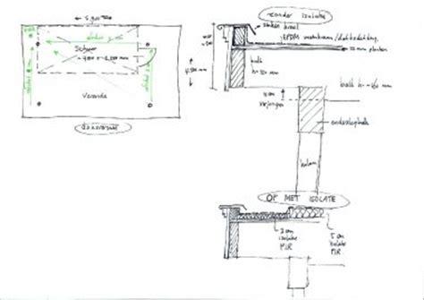minimale hoek dakpannen minimale dakopstand plat dak