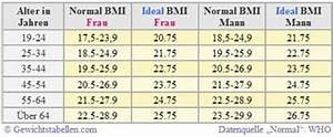 BMI, rechner Erwachsene (Mann, frau ) kostenlos online
