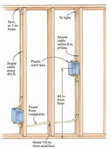 Basement Bathroom Wiring Diagram