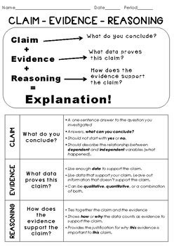 introduction  cer claim evidence reasoning lesson