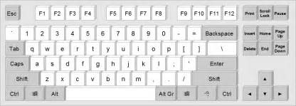 keyboard design eurkey the european keyboard layout