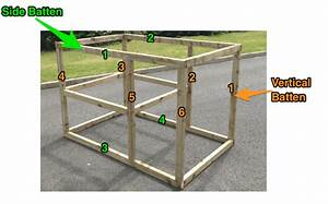 How To Build A Chicken Coop  The Complete Step By Step Guide