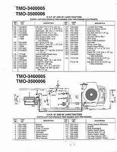 Mw 0322  18 Hp Lawn Mower Engine Diagram Download Diagram