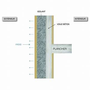 bloc de beton isolant avec ite integree pour maison passive With isolation pour maison passive