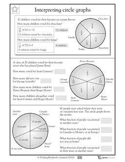 interpreting chart graph fourth grade worksheets new