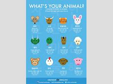 What's Your Animal? Chinese Zodiac in Korea Dom & Hyo