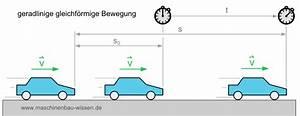 Geschwindigkeit Berechnen Auto : die gleichf rmige geradlinige bewegung ~ Themetempest.com Abrechnung