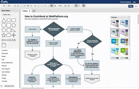 gliffy diagram  confluence atlassian marketplace