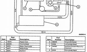 29 2002 Ford Taurus Cooling System Diagram
