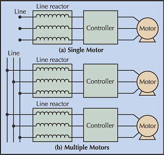 reactors  vfds electrical construction