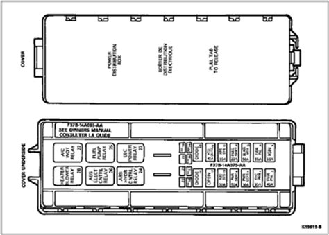 Need Fuse Box Diagram For Ford Ranger Solved