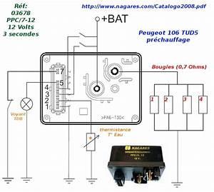 Schema Fusible 307 Hdi 90 : dtc p1352 relai prechauffage court circuit 206 hdi m canique lectronique forum technique ~ Medecine-chirurgie-esthetiques.com Avis de Voitures