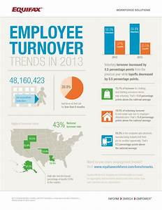INFOGRAPHIC: Employee Turnover Trends in 2013 - Equifax ...